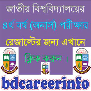 Honours 4th Year Result 2017 NU.EDU.BD